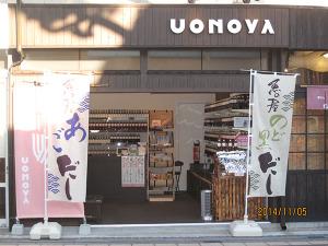 UONOYA